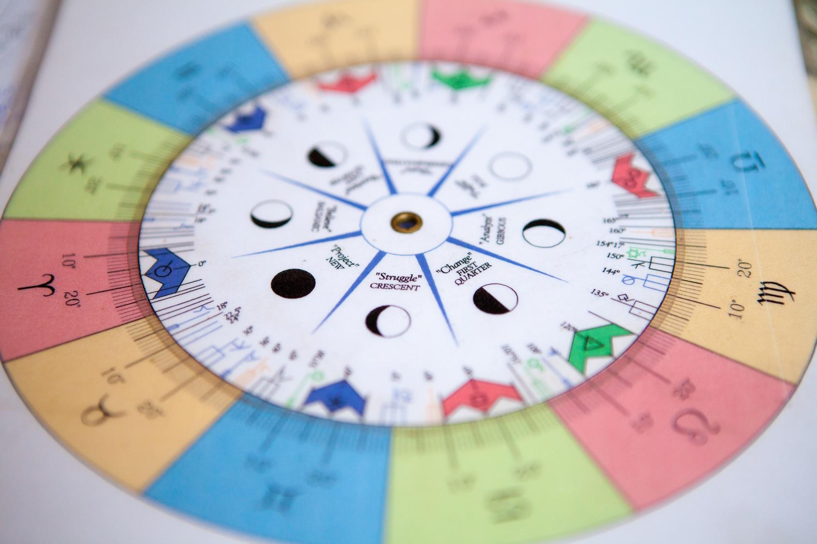 Astrology, New born birth chart, johannesburg, south africa